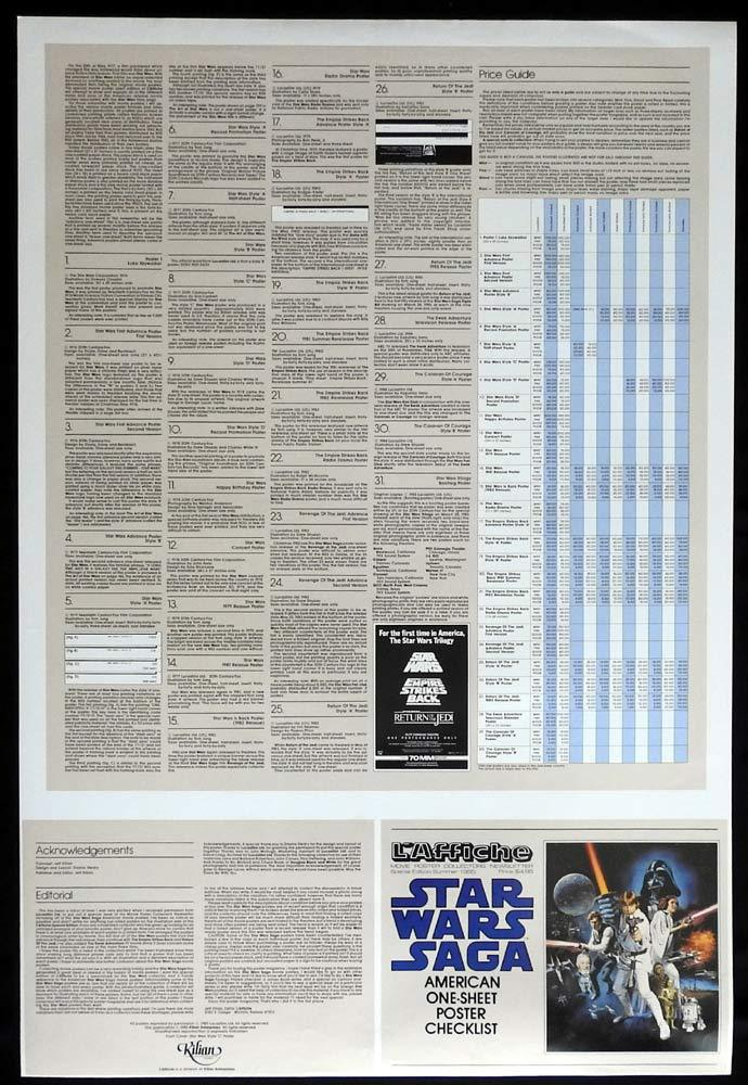 STAR WARS Checklist Original KILIAN Movie Poster 1985